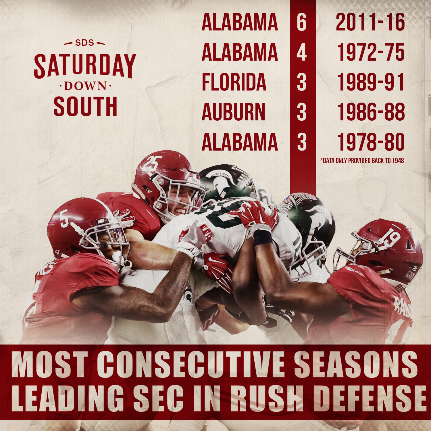 bama-leading-sec-in-rush-defense