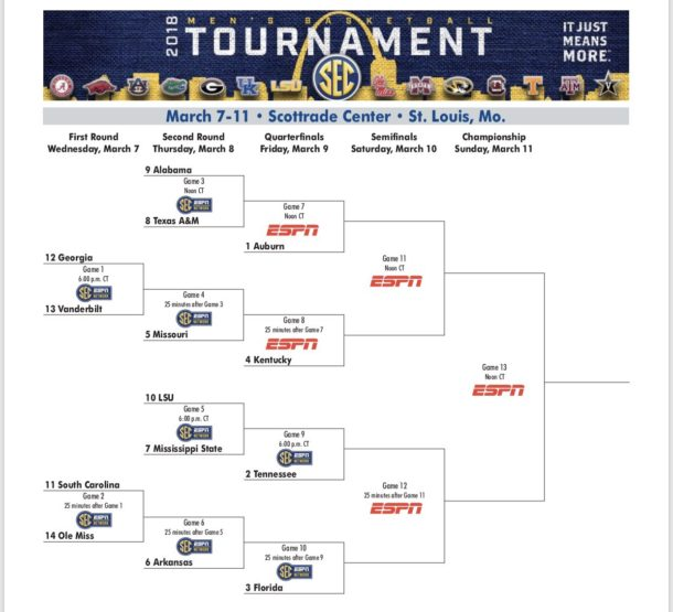 Sec Men S Basketball Tournament Full Schedule And Bracket