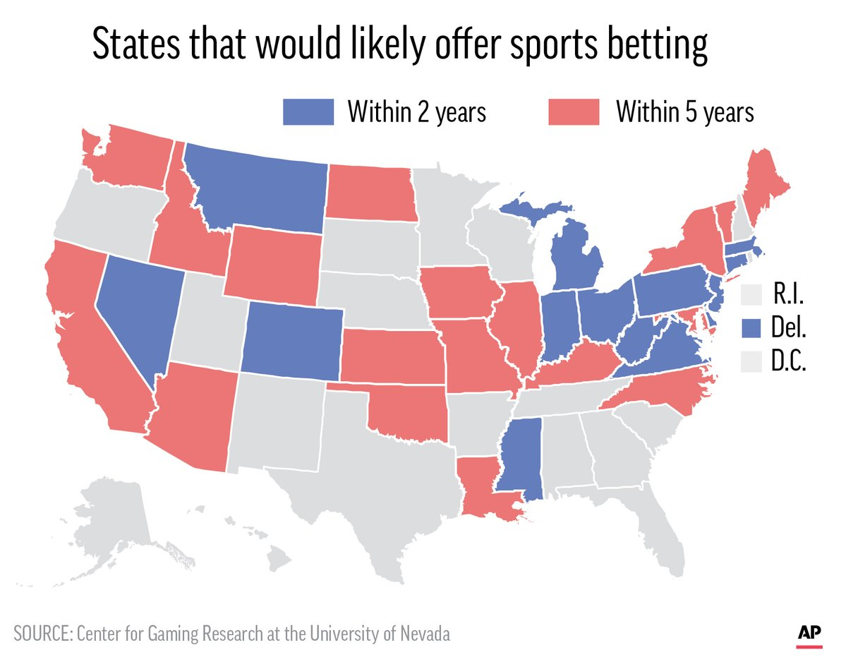 Is Sports Betting Legal In Canada